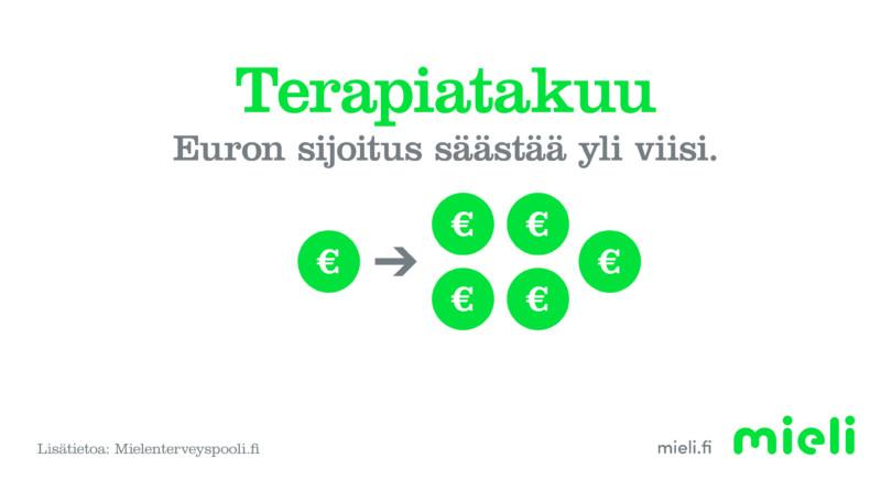 Terapiatakuu. Euron sijoitus säästää yli viisi. Lisätietoa: Mielenterveyspooli.fi